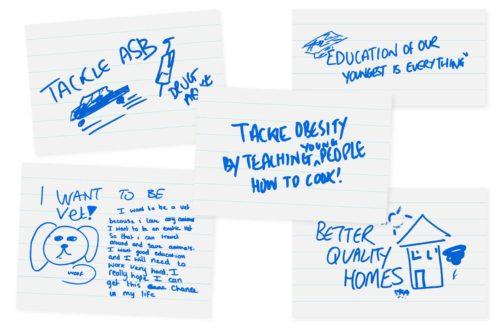 Tackling Obesity Handwritten Note