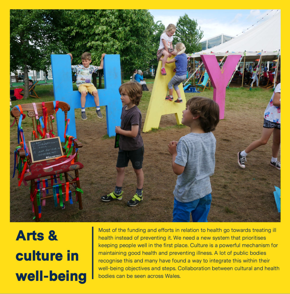 Arts and Culture in well-being