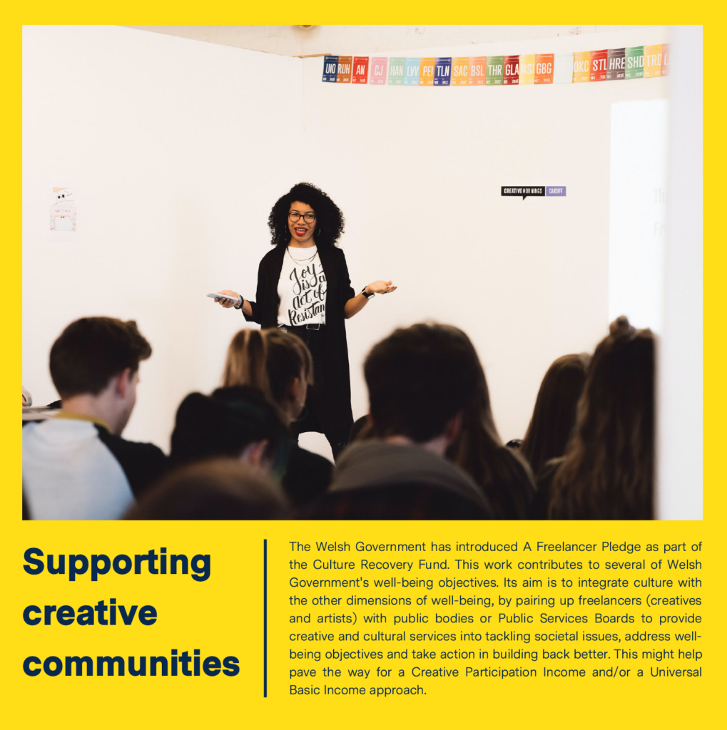 Supporting creative communities